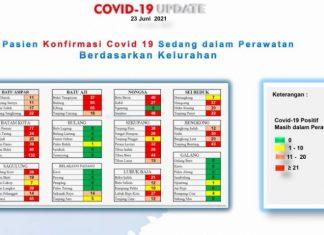 Pasien konfirmasi Covid-19 Batam